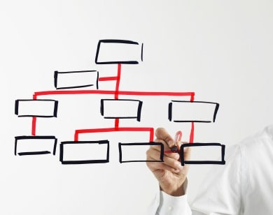 Candidate Mapping: Never Get Lost